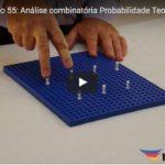 Análise combinatória Probabilidade Teoria da Contagem
